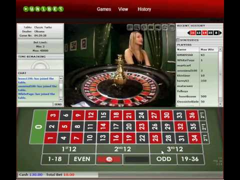 Roulette Rules - 57721