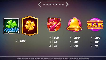 Bet bonus villkor - 25729