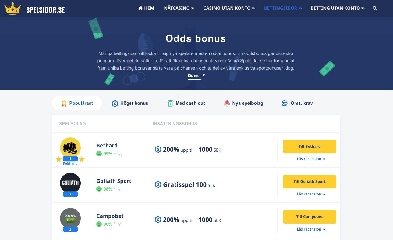 Betting odds största - 69306