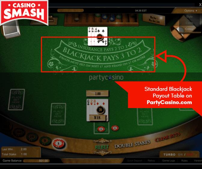 Blackjack tips - 33810