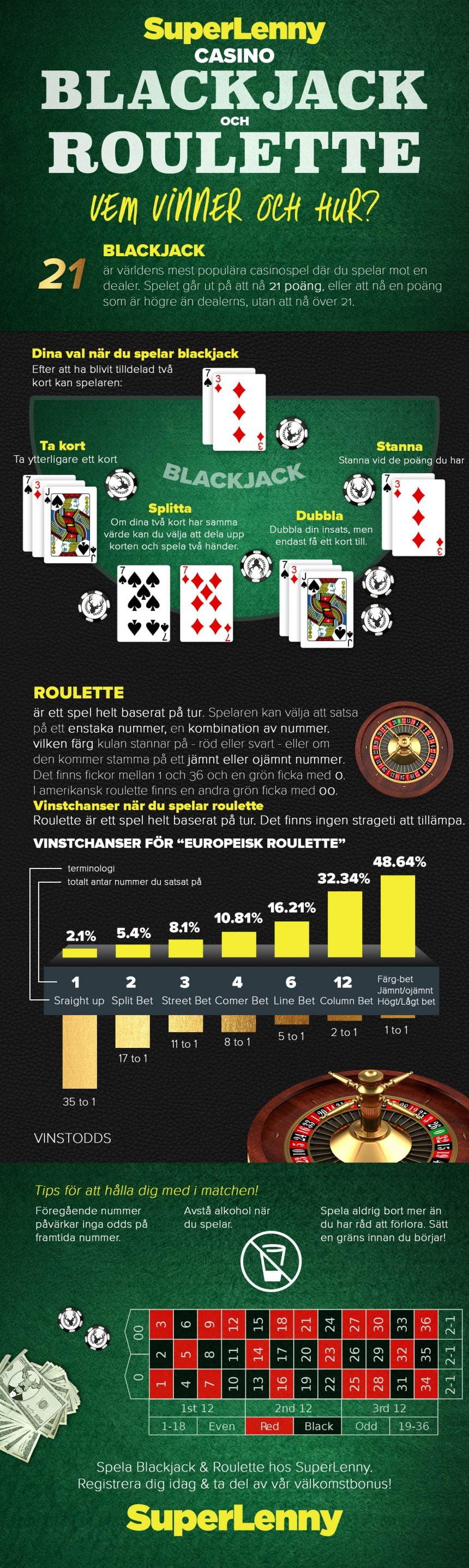 Bezique kortspel regler - 54728