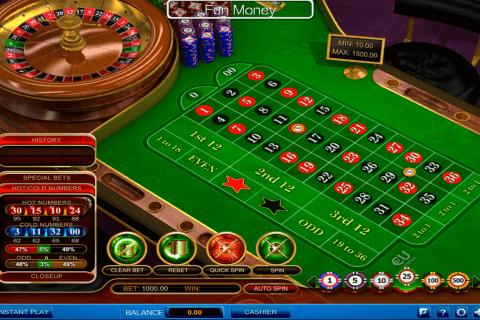 Casinospel är - 16856