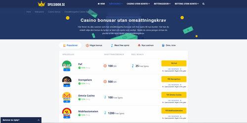Casino utan omsättningskrav - 31820