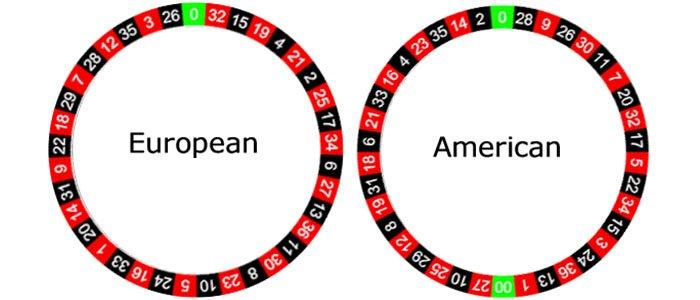 Europeisk roulette - 74484