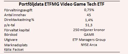 Gaming aktier - 79573