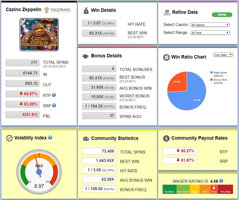 Statistik online - 55295