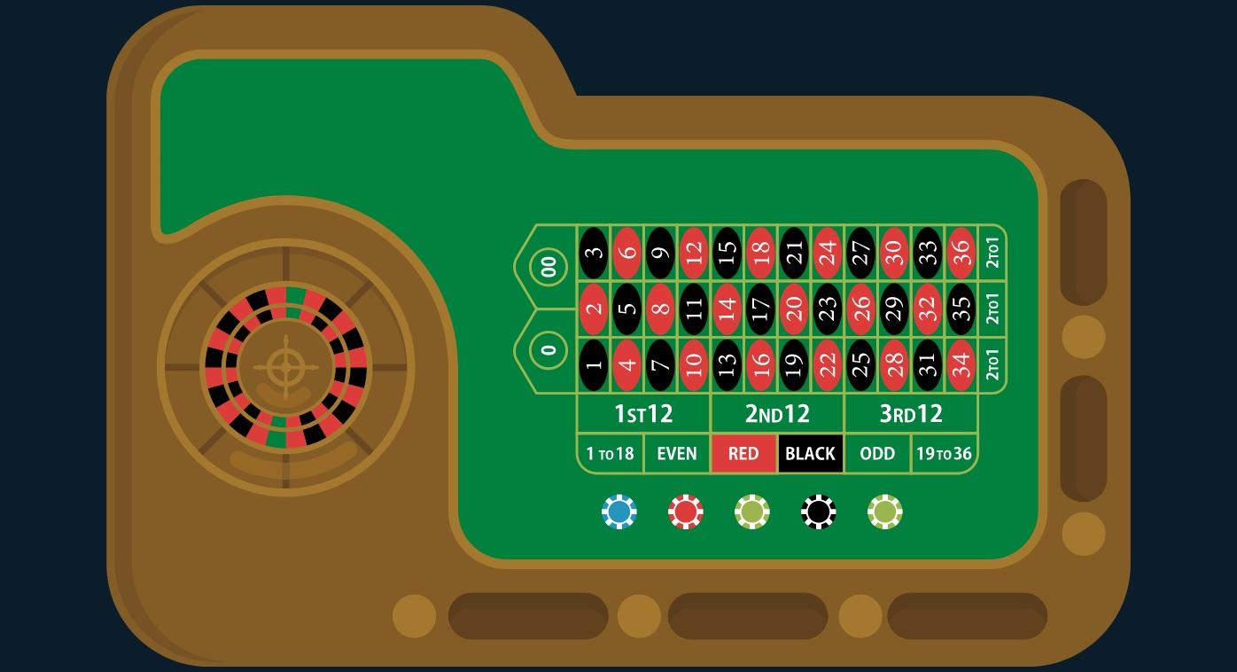 Europeisk roulette - 82612