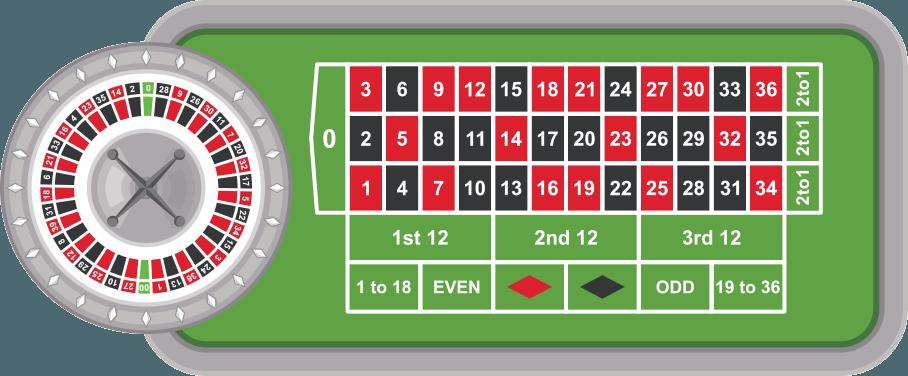 Roulette hjul - 26923