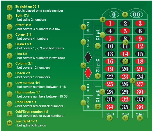 Table games - 15881